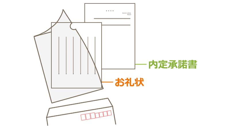 お礼状と内定承諾書を折らずに封筒に入れるときのイラスト