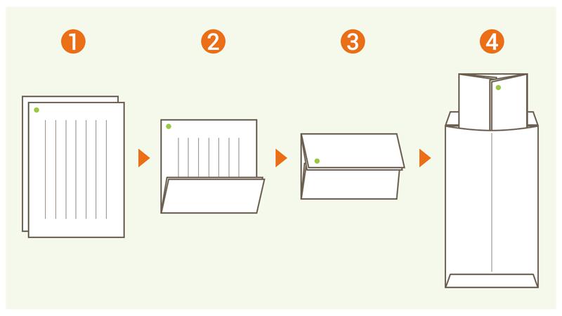 お礼状と内定承諾書を三つ折りにして封筒に入れる手順を表したイラスト