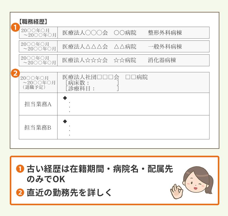 【職歴概略について】(1)古い経歴は在籍期間・病院名・配属先のみでOK。(2)直近の勤務先を詳しく書く