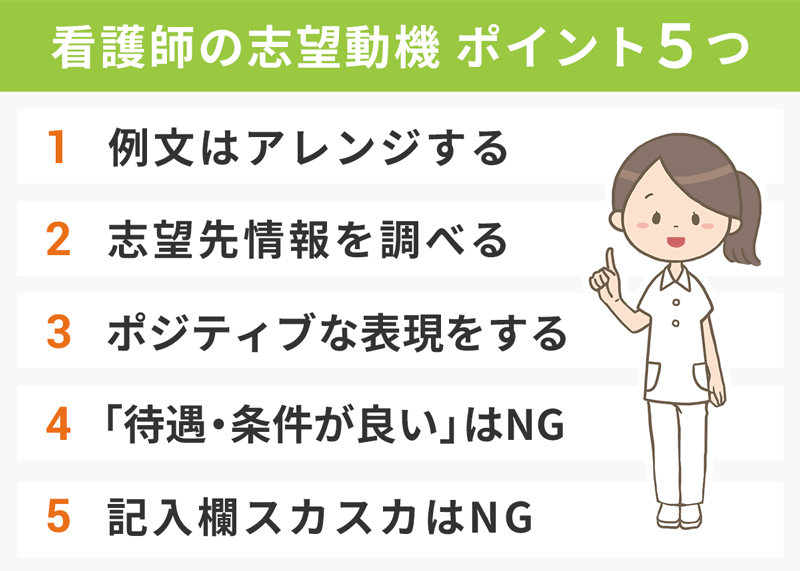 看護師の志望動機のポイント5つをまとめたイラスト