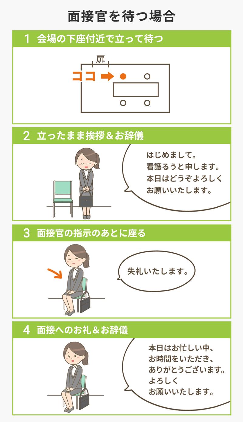 面接官を部屋の中で待つ場合の作法 (1)会場の下座付近で立って待つ (2)立ったまま挨拶・お辞儀 (3)面接官の指示の後に座る (4)面接へのお礼・お辞儀