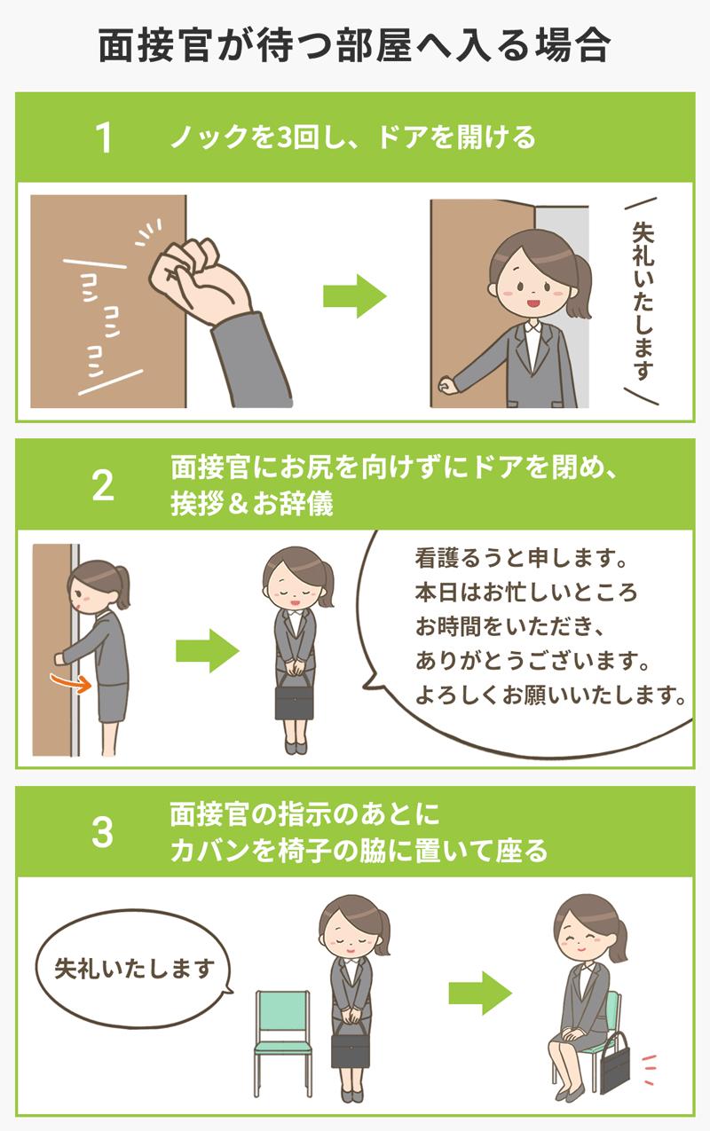 面接官が待つ部屋へ入る場合の作法 (1)ノックを3階し、ドアを開ける (2)面接官にお尻を向けずにドアを閉め、挨拶・お辞儀 (3)面接官の指示の後に、カバンを椅子の脇に置いて座る