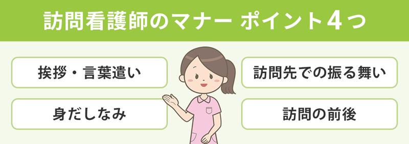 訪問看護師のマナーについての画像 ポイントは4つ。 挨拶・言葉遣い、訪問先での振る舞い、身だしなみ、訪問の前後