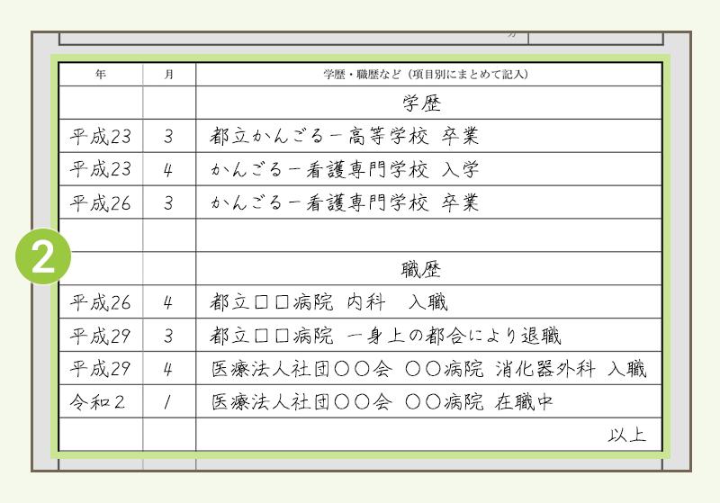(2)学歴・職歴