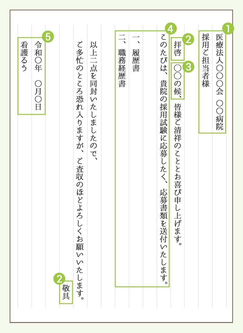 送付状見本の画像