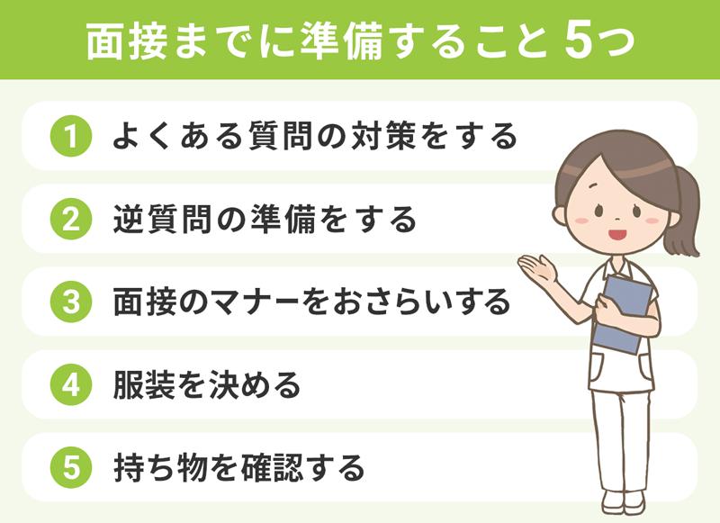 【面接までに準備すること5つ】(1)よくある質問の対策をする。(2)逆質問の準備をする。(3)面接のマナーをおさらいする。(4)服装を決める。(5)持ち物を確認する。