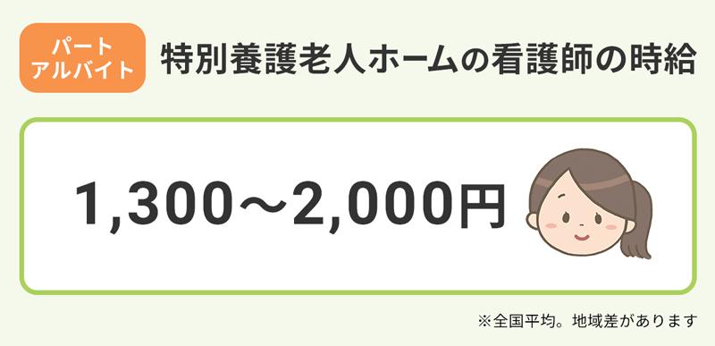 特別養護老人ホームの看護師(パート・アルバイト)の時給:1,300~2,000円