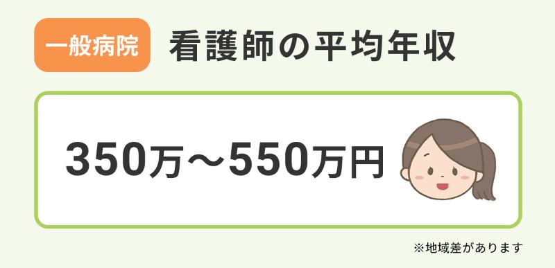 【一般病院|看護師の平均年収】350万~550万円
