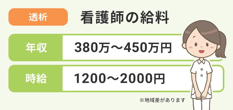透析看護師の給料。年収:380万円~450万円。時給:1200円~2000円。