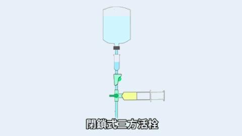 閉鎖式三方活栓の側管注 | 点滴静脈注射の混注方法【2】