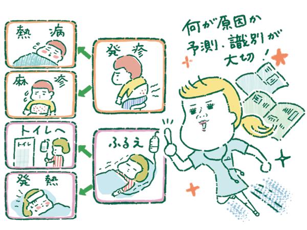 3_看護の日_ナイチンゲール覚え書