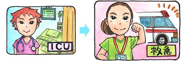ICUの看護師から救急へのキャリアチェンジを表すイラスト。