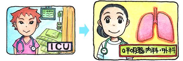 ICUの看護師から呼吸器内科・外科へのキャリアチェンジを表すイラスト。