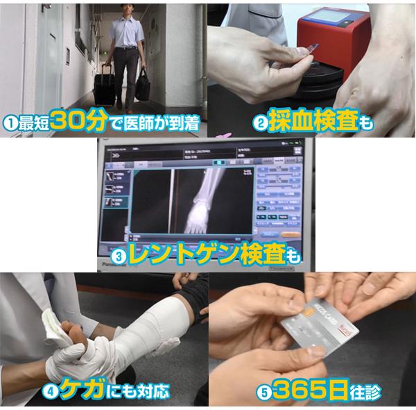 FastDOCTORに関する医療サービスの説明写真