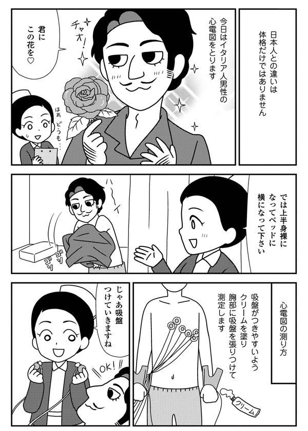 日本人との違いは体格だけではありません。イタリア人男性の心電図をとるときに、吸盤をつけようとすると…