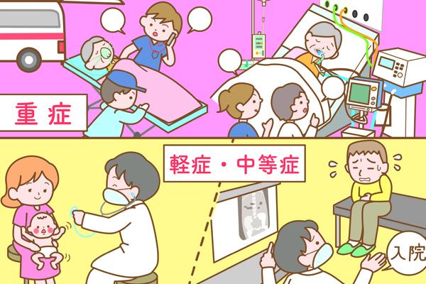 日本の救急医療システム