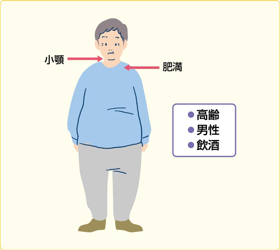 閉塞性睡眠時無呼吸患者の特徴