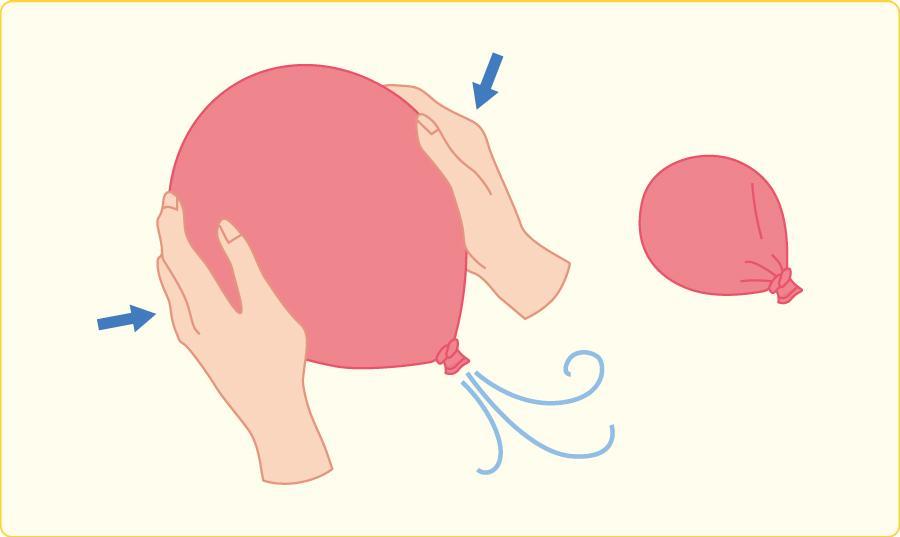 心臓再同期療法の概念