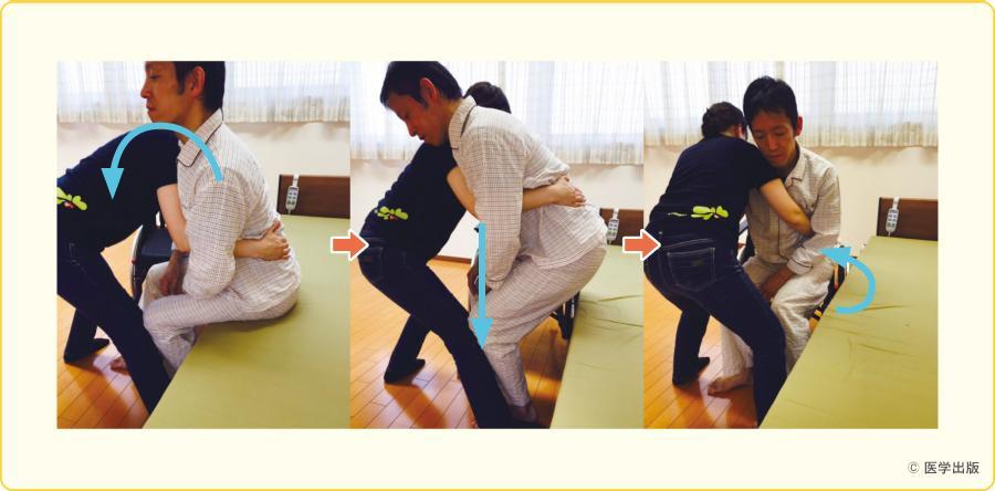 体重移動による移乗介助