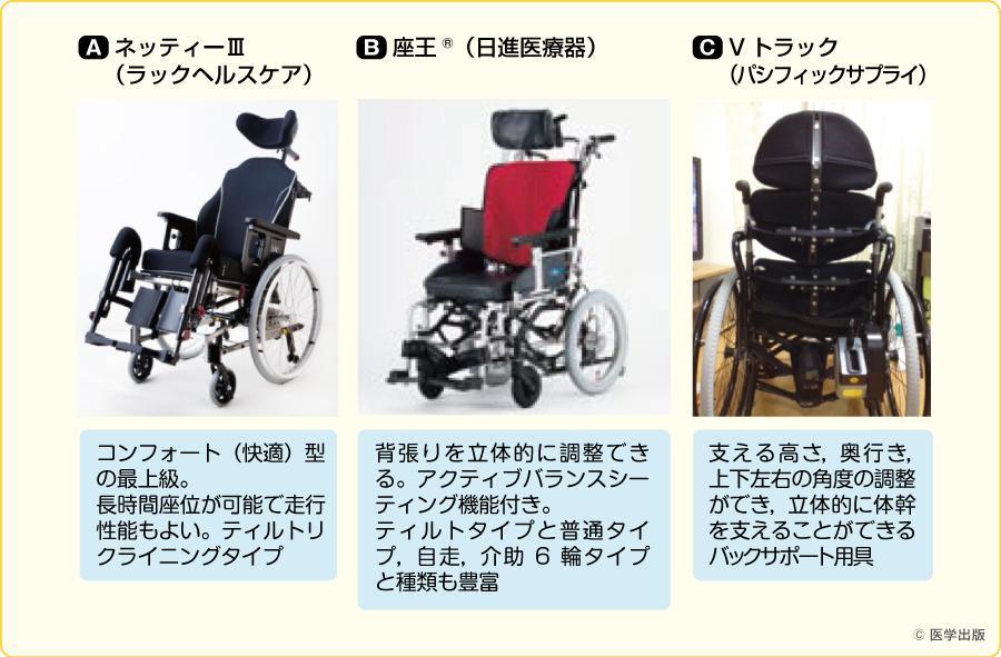 快適な車いす姿勢を提供するための福祉用具