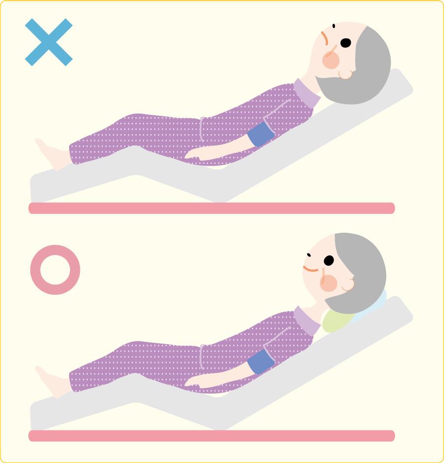 臥床時の姿勢