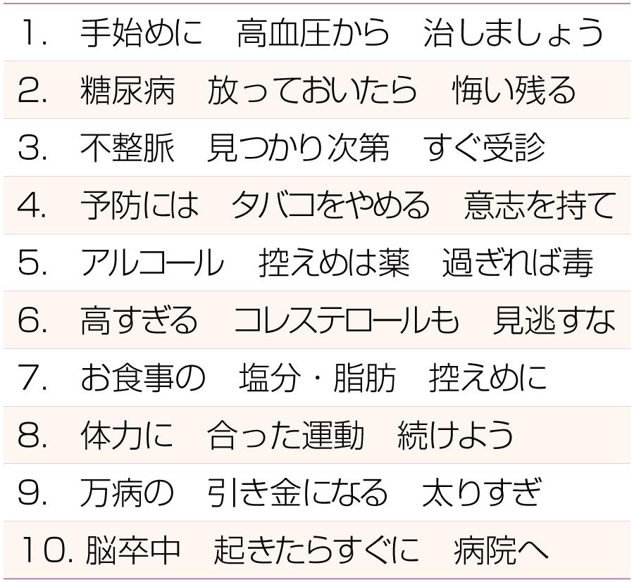 脳卒中予防十か条(社団法人日本脳卒中協会)