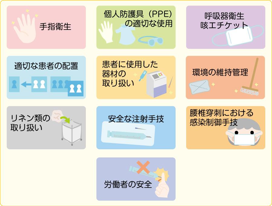 標準予防策:10の具体策