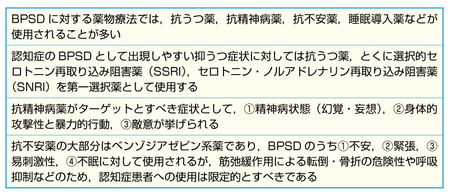BPSDに対する薬物療法