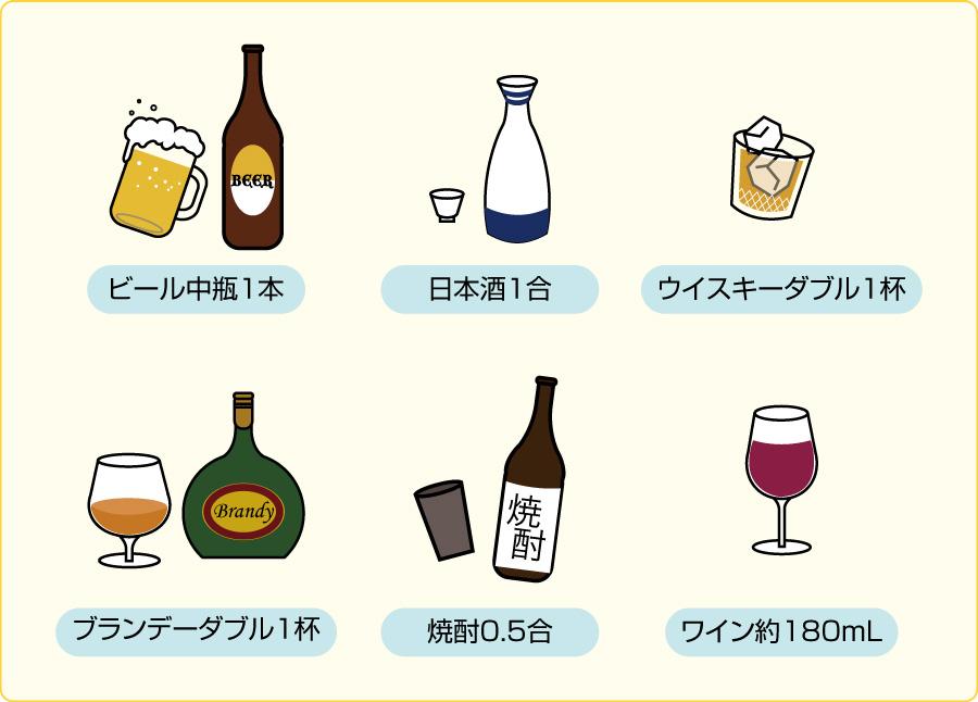 エタノール20mLのアルコール飲料の量