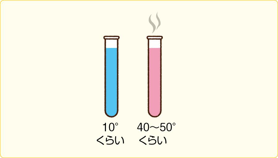 温度覚検査の道具