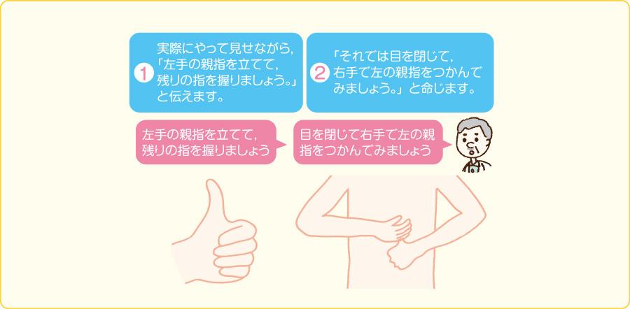 位置覚の検査法3