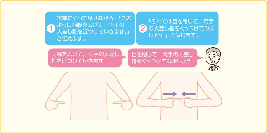 位置覚の検査法4