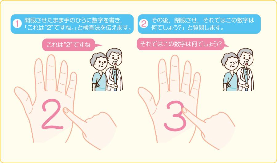 皮膚書字覚の検査