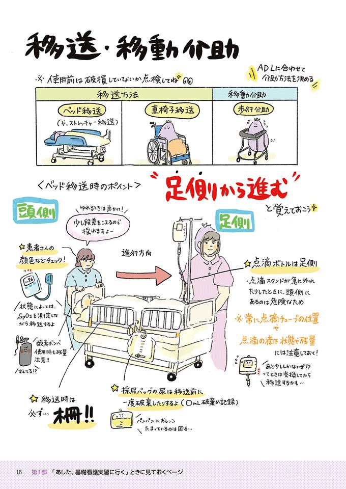 書籍『ズボラな看護学生の看護実習本 ずぼかん』試し読み①のイラスト