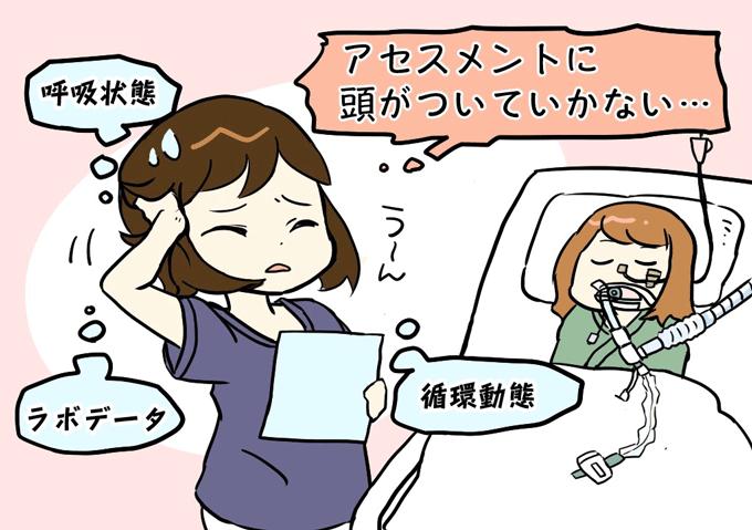 アセスメントに悩む看護師のイラスト
