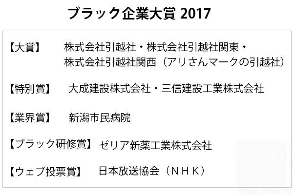 ブラック企業大賞2017の受賞企業一覧