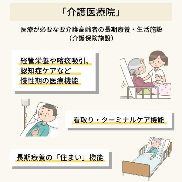 介護医療院の役割を示すイメージ図