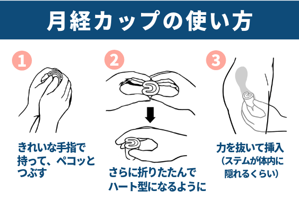 月経カップの使い方の説明イラスト