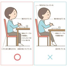 食事摂取時の姿勢のイラスト