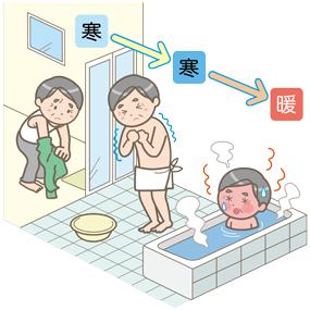 高齢男性が浴室でヒートショックを起こしているイラスト