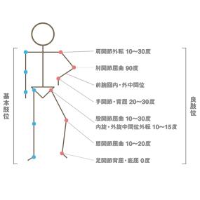 良肢位のイラスト