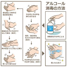 手指消毒の手順のイラスト
