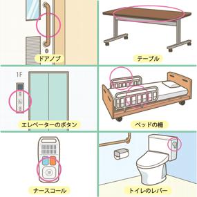 病院内の高頻度接触面のイラスト