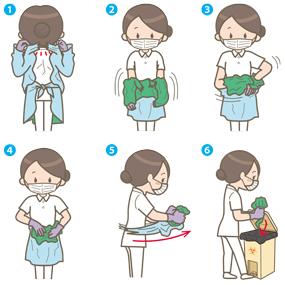 感染予防対策のためのガウン(個人防護服)の外し方のイラスト