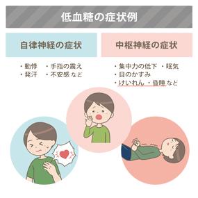低血糖の症状例のイラスト