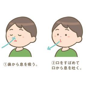 口すぼめ呼吸のイラスト