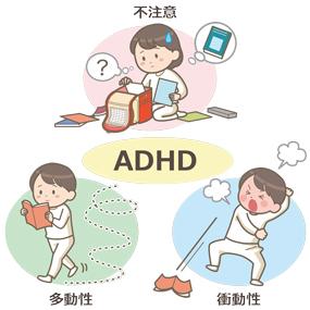 ADHD(注意欠如・多動症)の症状のイラスト