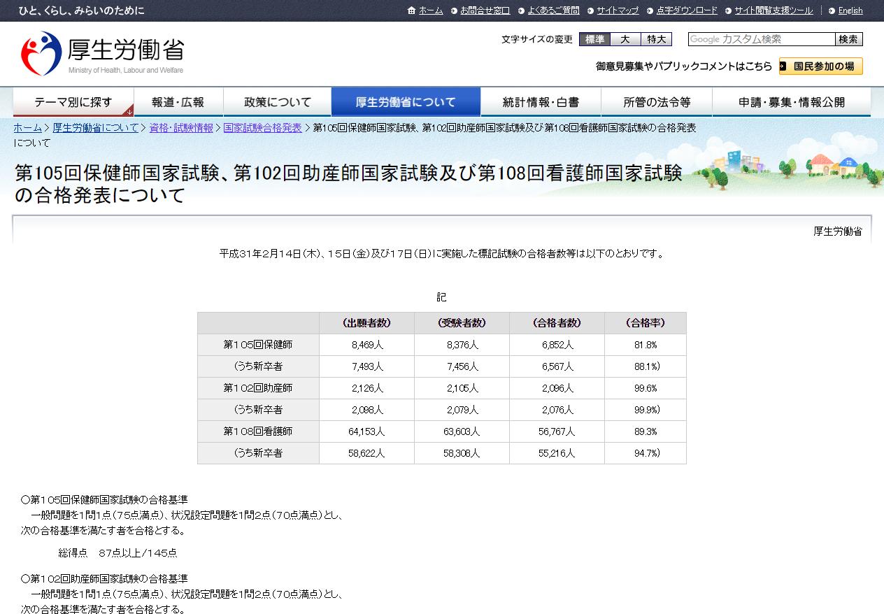 厚生労働省サイトの看護師国家試験合格発表ページ