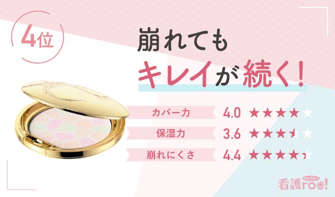 【4位】エレガンス ラプードル オートニュアンス(68票)