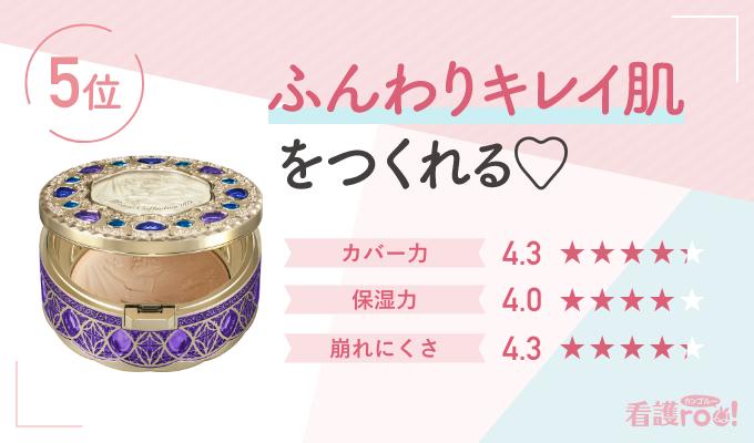 【5位】カネボウ化粧品 ミラノコレクション フェースアップパウダー2022(40票)